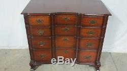 Kindel Mahogany Bachelors Chest Dresser Block-Front Oxford