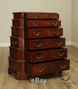 Maitland Smith George III Style Stacked Mahogany Chest of Drawers